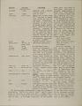 View Trek Vol. 1, no. 1 digital asset: page 14