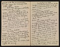 View Francis Davis Millet diary digital asset: pages 24