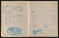 View An unidentified design student's notebook digital asset: pages 15