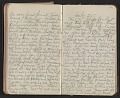 View Walter Pach diary digital asset: pages 54