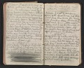 View Walter Pach diary digital asset: pages 58