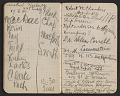 View Walter Pach notebook recording sales at the New York Armory Show digital asset: pages 15