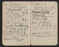 View Walter Pach notebook recording sales at the New York Armory Show digital asset: pages 16