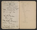 View Walter Pach notebook recording sales at the New York Armory Show digital asset: pages 17