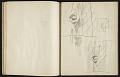 View Fairfield Porter sketchbook digital asset: sketchbook page 14