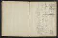 View Fairfield Porter sketchbook digital asset: sketchbook page 63
