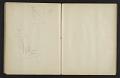 View Fairfield Porter sketchbook digital asset: sketchbook page 66