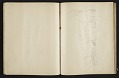 View Fairfield Porter sketchbook digital asset: sketchbook page 71