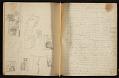 View Fairfield Porter sketchbook digital asset: sketchbook page 81