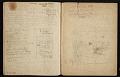 View Fairfield Porter sketchbook digital asset: sketchbook page 82