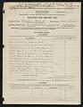 View Henry Ward Ranger Estate papers digital asset: Appraisal of Estate