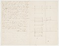 View Thomas Eakins to William Trost Richards digital asset: page 2