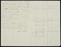 View Thomas Eakins to William Trost Richards digital asset: verso
