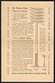 View Pamela Colman Smith, New York, N.Y. telegram to Mary Fanton Roberts, New York, N.Y. digital asset: verso