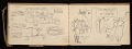 View Lewis Rubenstein's sketchbook documenting a hunger march to Washington, D.C. digital asset number 0