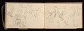 View Lewis Rubenstein's sketchbook documenting a hunger march to Washington, D.C. digital asset number 21