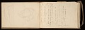 View Lewis Rubenstein's sketchbook documenting a hunger march to Washington, D.C. digital asset number 32