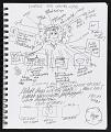 View Ilene Segalove sketchbook digital asset number 2