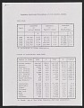 View Statistics on Japanese-American population in the United States during 1900-1950 digital asset number 1