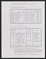 View Statistics on Japanese-American population in the United States during 1900-1950 digital asset number 3