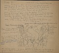 View Notes for a Book on Art by Everett Shinn digital asset: Notes for a Book on Art by Everett Shinn