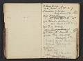 View Henry Ossawa Tanner's address book digital asset: pages 21