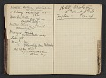 View Henry Ossawa Tanner's address book digital asset: pages 22