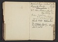 View Henry Ossawa Tanner's address book digital asset: pages 25