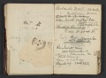 View Henry Ossawa Tanner's address book digital asset: pages 27