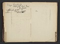 View Henry Ossawa Tanner's address book digital asset: pages 29