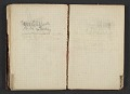 View Henry Ossawa Tanner's address book digital asset: pages 34