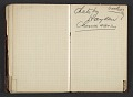 View Henry Ossawa Tanner's address book digital asset: pages 37