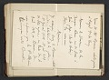 View Henry Ossawa Tanner's address book digital asset: pages 41