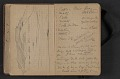 View Elihu Vedder travel diary digital asset: pages 7
