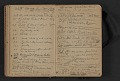 View Elihu Vedder travel diary digital asset: pages 21