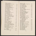 View Society of American Etchers, gavers, lithographers, and Woodcutters, 334d Annual Exhibition, Checklist digital asset: pages 10
