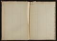 View Gertrude Vanderbilt Whitney scrapbook digital asset: pages 3