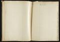 View Gertrude Vanderbilt Whitney scrapbook digital asset: pages 4