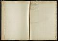 View Gertrude Vanderbilt Whitney scrapbook digital asset: pages 9