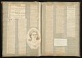 View Gertrude Vanderbilt Whitney scrapbook digital asset: pages 15