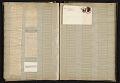 View Gertrude Vanderbilt Whitney scrapbook digital asset: pages 20