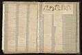View Gertrude Vanderbilt Whitney scrapbook digital asset: pages 25