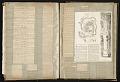View Gertrude Vanderbilt Whitney scrapbook digital asset: pages 32