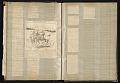 View Gertrude Vanderbilt Whitney scrapbook digital asset: pages 41