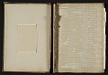 View Gertrude Vanderbilt Whitney scrapbook digital asset: pages 43