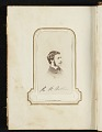 View Photograph album of nineteenth century artists digital asset: page 16