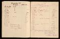 View Frans Wildenhain's kiln log digital asset: page 3