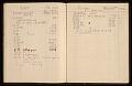 View Frans Wildenhain's kiln log digital asset: page 6