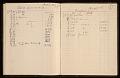 View Frans Wildenhain's kiln log digital asset: page 8