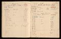 View Frans Wildenhain's kiln log digital asset: page 9